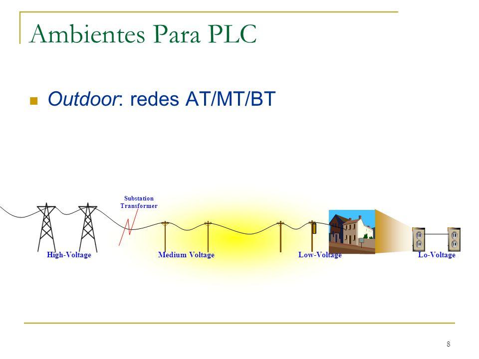 8 Outdoor: redes AT/MT/BT High-VoltageMedium VoltageLo-VoltageLow-Voltage Substation Transformer Ambientes Para PLC