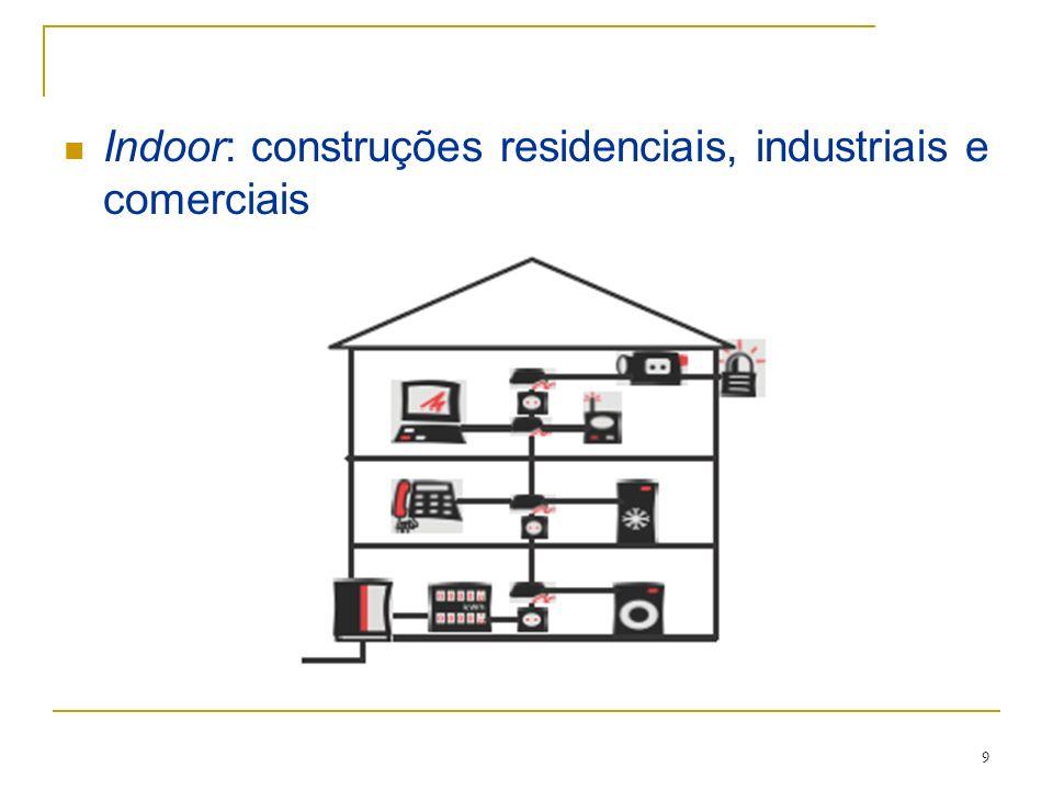 9 Indoor: construções residenciais, industriais e comerciais