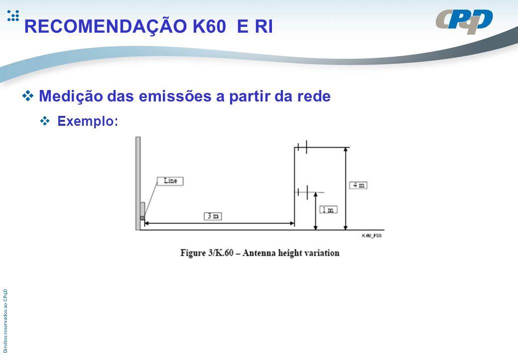 Direitos reservados ao CPqD RECOMENDAÇÃO K60 E RI Medição das emissões a partir da rede Exemplo:
