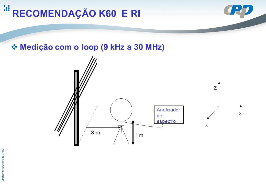 Direitos reservados ao CPqD RECOMENDAÇÃO K60 E RI Medição com o loop (9 kHz a 30 MHz) Analisador de espectro 3 m Z x x 1 m