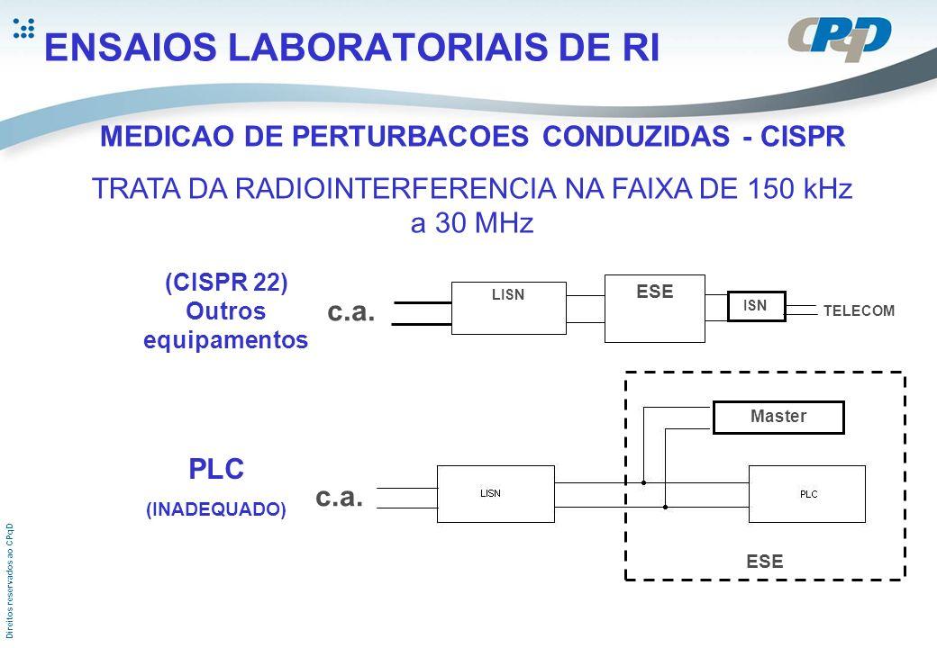 Direitos reservados ao CPqD ENSAIOS LABORATORIAIS DE RI RADIOINTERFERÊNCIA ABAIXO DE 30 MHz não abordada em função da inadequação dos limites e dos dispositivos de medição de perturbação conduzida: rede artifical (AMN) – para linhas de alimentação rede de estabilização de impedância (ISN) – linhas de telecom Parâmetros importantes: Impedância e característica de balanceamento (LCL – Longitudinal Conversion Loss)