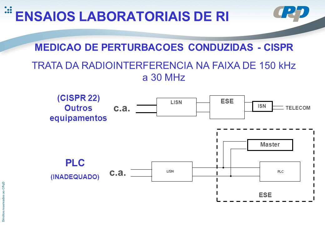 Direitos reservados ao CPqD ENSAIOS LABORATORIAIS DE RI MEDICAO DE PERTURBACOES CONDUZIDAS - CISPR TRATA DA RADIOINTERFERENCIA NA FAIXA DE 150 kHz a 3