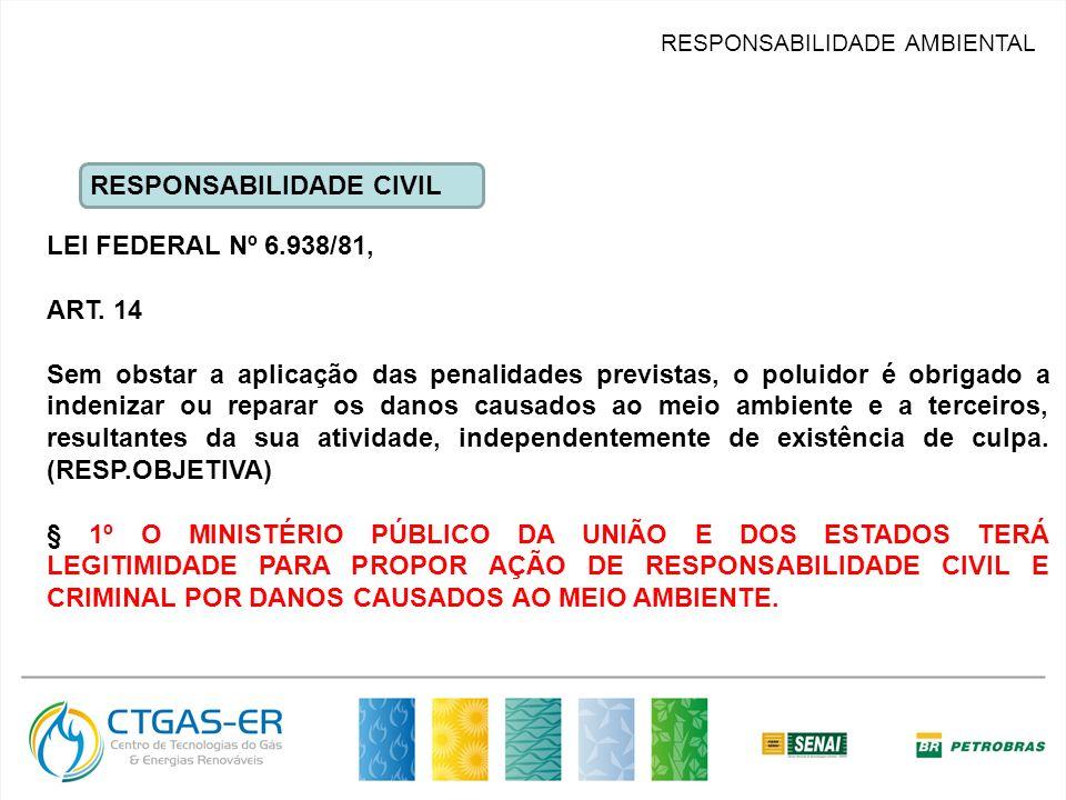 RESPONSABILIDADE AMBIENTAL RESPONSABILIDADE CIVIL LEI FEDERAL Nº 6.938/81, ART. 14 Sem obstar a aplicação das penalidades previstas, o poluidor é obri