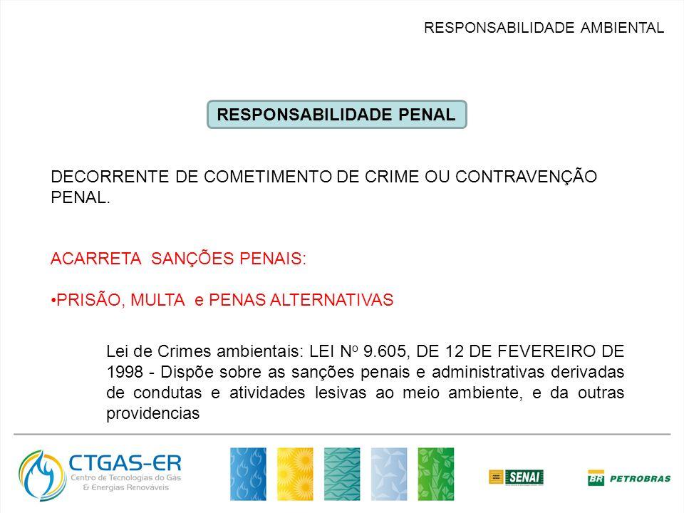 RESPONSABILIDADE AMBIENTAL RESPONSABILIDADE PENAL DECORRENTE DE COMETIMENTO DE CRIME OU CONTRAVENÇÃO PENAL. ACARRETA SANÇÕES PENAIS: PRISÃO, MULTA e P