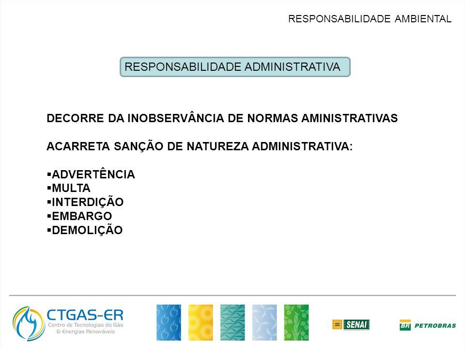 RESPONSABILIDADE ADMINISTRATIVA DECORRE DA INOBSERVÂNCIA DE NORMAS AMINISTRATIVAS ACARRETA SANÇÃO DE NATUREZA ADMINISTRATIVA: ADVERTÊNCIA MULTA INTERD