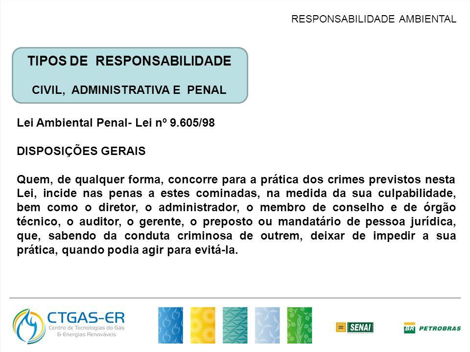 RESPONSABILIDADE AMBIENTAL TIPOS DE RESPONSABILIDADE CIVIL, ADMINISTRATIVA E PENAL Lei Ambiental Penal- Lei nº 9.605/98 DISPOSIÇÕES GERAIS Quem, de qu