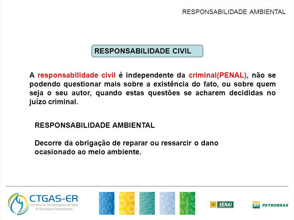 RESPONSABILIDADE AMBIENTAL RESPONSABILIDADE CIVIL A responsabilidade civil é independente da criminal(PENAL), não se podendo questionar mais sobre a e