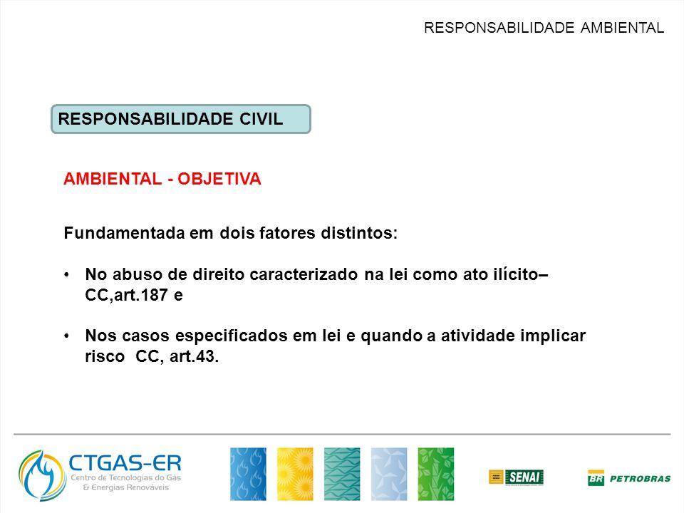 RESPONSABILIDADE AMBIENTAL RESPONSABILIDADE CIVIL AMBIENTAL - OBJETIVA Fundamentada em dois fatores distintos: No abuso de direito caracterizado na le