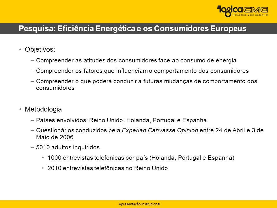 Apresentação Institucional Pesquisa: Eficiência Energética e os Consumidores Europeus Objetivos: –Compreender as atitudes dos consumidores face ao consumo de energia –Compreender os fatores que influenciam o comportamento dos consumidores –Compreender o que poderá conduzir a futuras mudanças de comportamento dos consumidores Metodologia –Países envolvidos: Reino Unido, Holanda, Portugal e Espanha –Questionários conduzidos pela Experian Canvasse Opinion entre 24 de Abril e 3 de Maio de 2006 –5010 adultos inquiridos 1000 entrevistas telefônicas por país (Holanda, Portugal e Espanha) 2010 entrevistas telefônicas no Reino Unido
