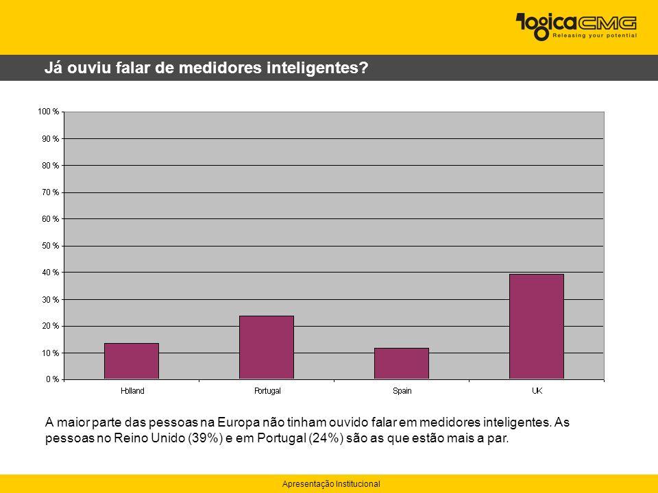 Apresentação Institucional Medidores inteligentes parecem ser uma boa idéia Os Portugueses são os que se mostram mais entusiasmados em relação aos medidores inteligentes (86%).
