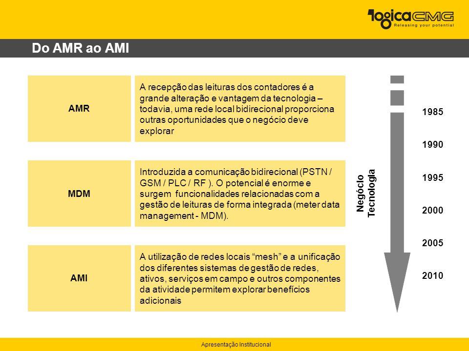 Apresentação Institucional Do AMR ao AMI MDM AMI AMR A recepção das leituras dos contadores é a grande alteração e vantagem da tecnologia – todavia, uma rede local bidirecional proporciona outras oportunidades que o negócio deve explorar Introduzida a comunicação bidirecional (PSTN / GSM / PLC / RF ).