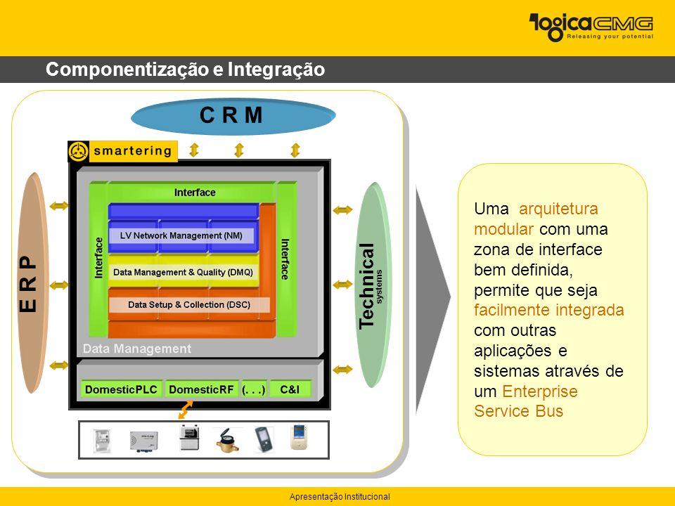 Apresentação Institucional Componentização e Integração C R M Data Collection E R P Technical systems Uma arquitetura modular com uma zona de interface bem definida, permite que seja facilmente integrada com outras aplicações e sistemas através de um Enterprise Service Bus