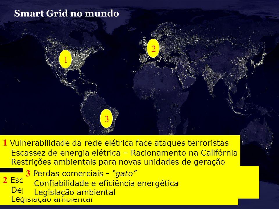 Smart Grid no mundo 1 3 2 1 Vulnerabilidade da rede elétrica face ataques terroristas Escassez de energia elétrica – Racionamento na Califórnia Restri