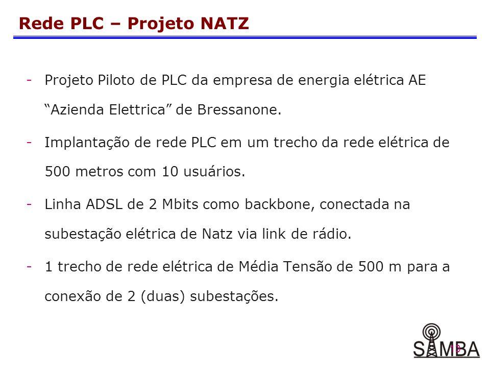 13 Rede PLC – Projeto NATZ -Projeto Piloto de PLC da empresa de energia elétrica AE Azienda Elettrica de Bressanone.