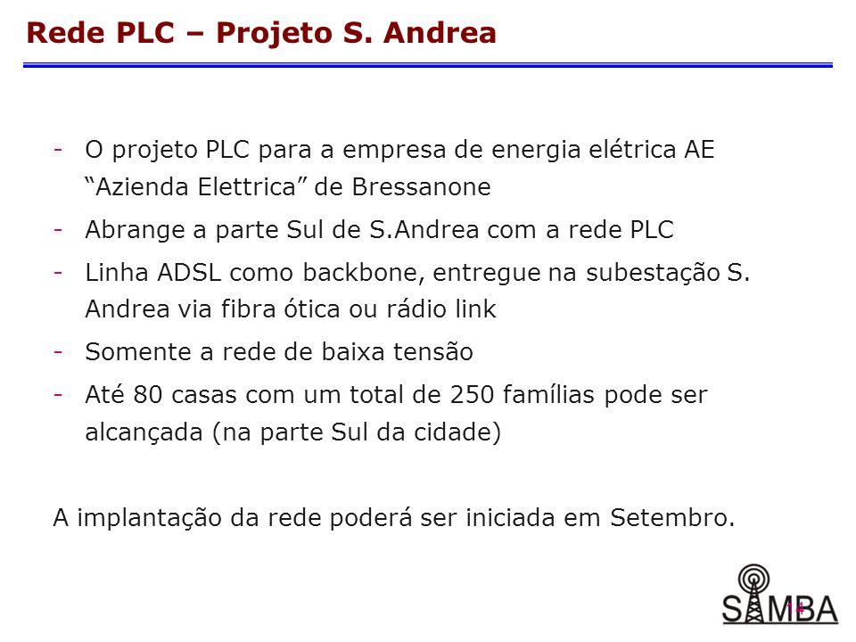 14 Rede PLC – Projeto S.