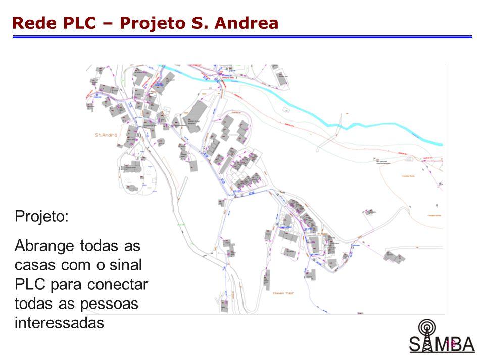 16 Rede PLC – Projeto S.