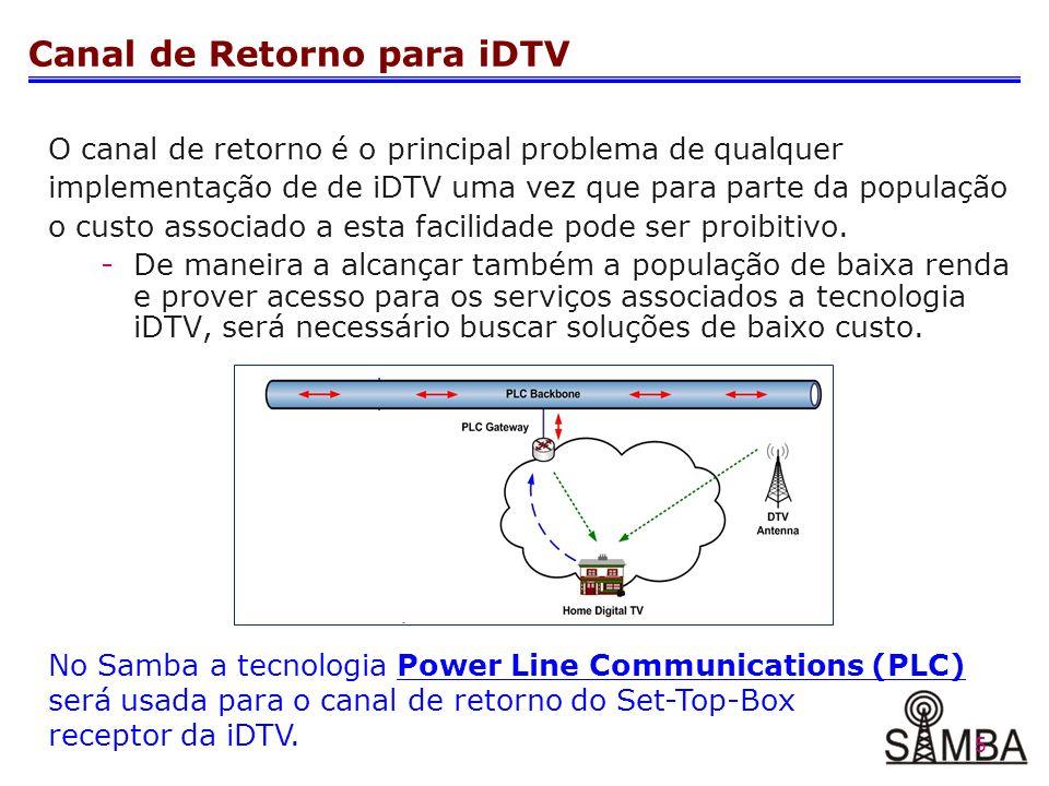 5 Canal de Retorno para iDTV O canal de retorno é o principal problema de qualquer implementação de de iDTV uma vez que para parte da população o custo associado a esta facilidade pode ser proibitivo.