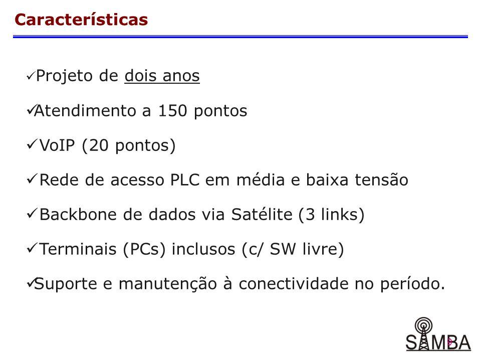 9 Projeto de dois anos Atendimento a 150 pontos VoIP (20 pontos) Rede de acesso PLC em média e baixa tensão Backbone de dados via Satélite (3 links) Terminais (PCs) inclusos (c/ SW livre) Suporte e manutenção à conectividade no período.