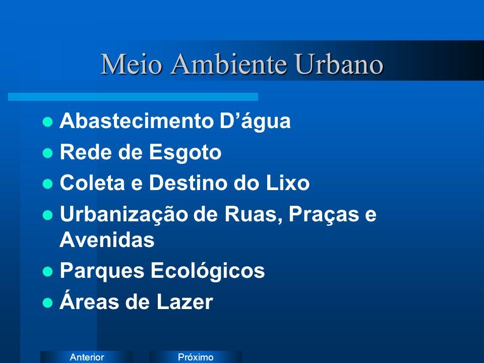 PróximoAnterior Meio Ambiente Urbano Abastecimento Dágua Rede de Esgoto Coleta e Destino do Lixo Urbanização de Ruas, Praças e Avenidas Parques Ecológ