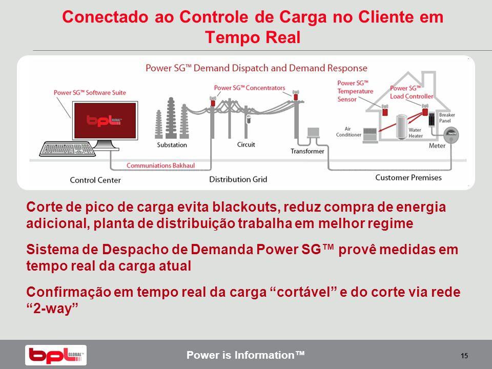 Power is Information 15 Conectado ao Controle de Carga no Cliente em Tempo Real Corte de pico de carga evita blackouts, reduz compra de energia adicio