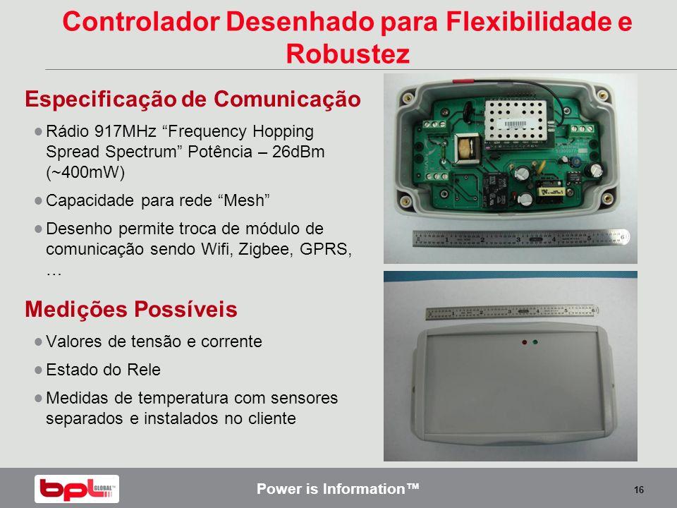 Power is Information 16 Controlador Desenhado para Flexibilidade e Robustez Especificação de Comunicação Rádio 917MHz Frequency Hopping Spread Spectru