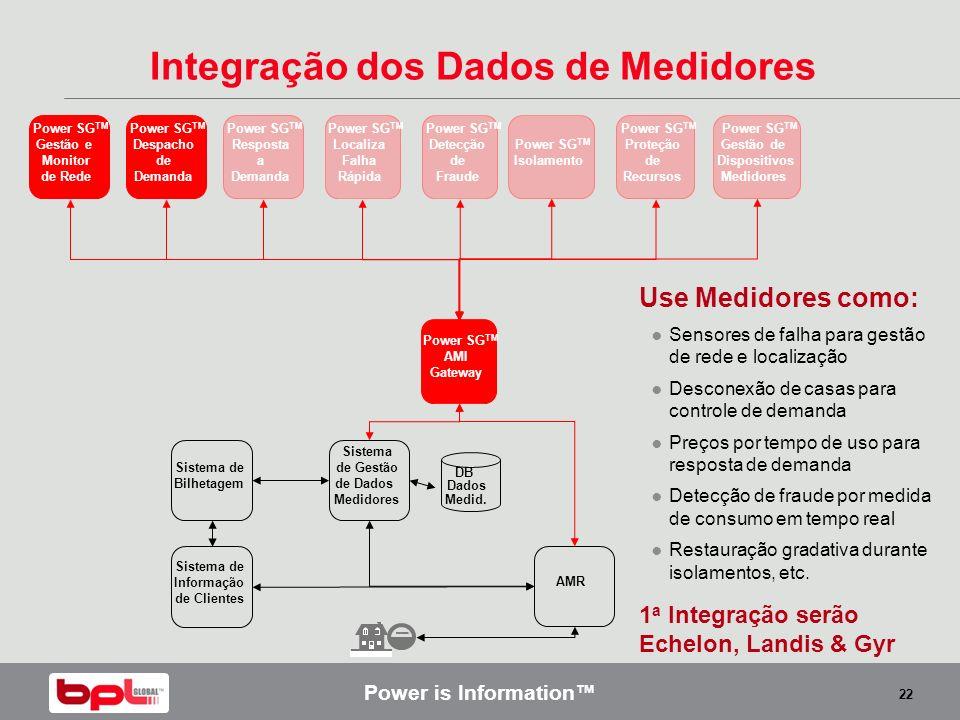 Power is Information 22 Sistema de Informação de Clientes Sistema de Gestão de Dados Medidores AMR Power SG TM Gestão e Monitor de Rede Power SG TM De