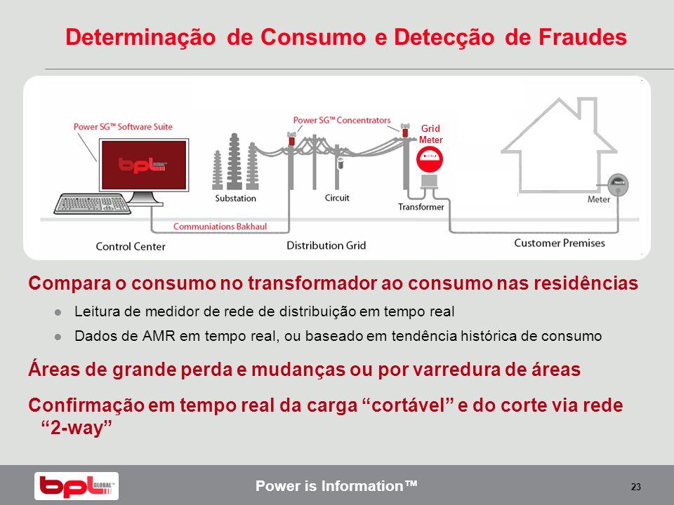 Power is Information 23 Determinação de Consumo e Detecção de Fraudes Compara o consumo no transformador ao consumo nas residências Leitura de medidor