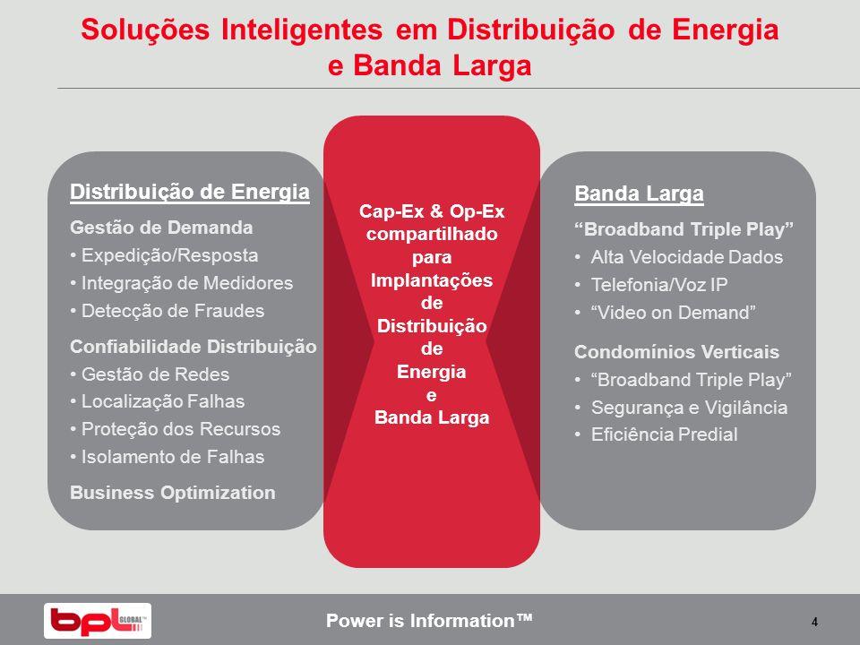 Power is Information 4 Soluções Inteligentes em Distribuição de Energia e Banda Larga Distribuição de Energia Gestão de Demanda Expedição/Resposta Int