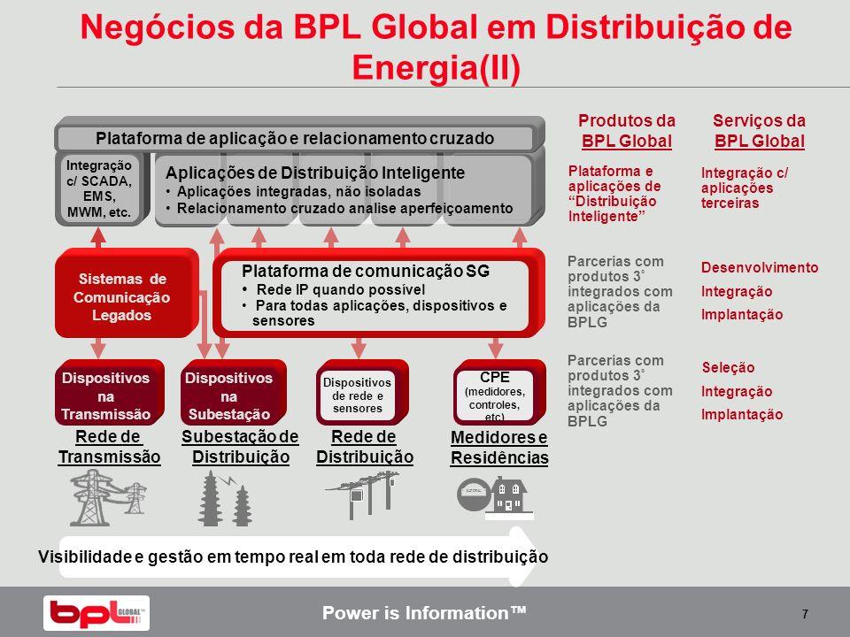 Power is Information 7 Negócios da BPL Global em Distribuição de Energia(II) Subestação de Distribuição Rede de Distribuição 0056453 Medidores e Resid