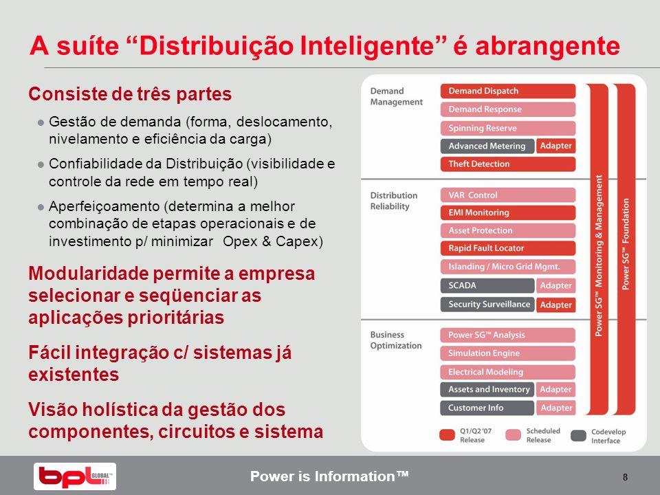 Power is Information 8 A suíte Distribuição Inteligente é abrangente Consiste de três partes Gestão de demanda (forma, deslocamento, nivelamento e efi