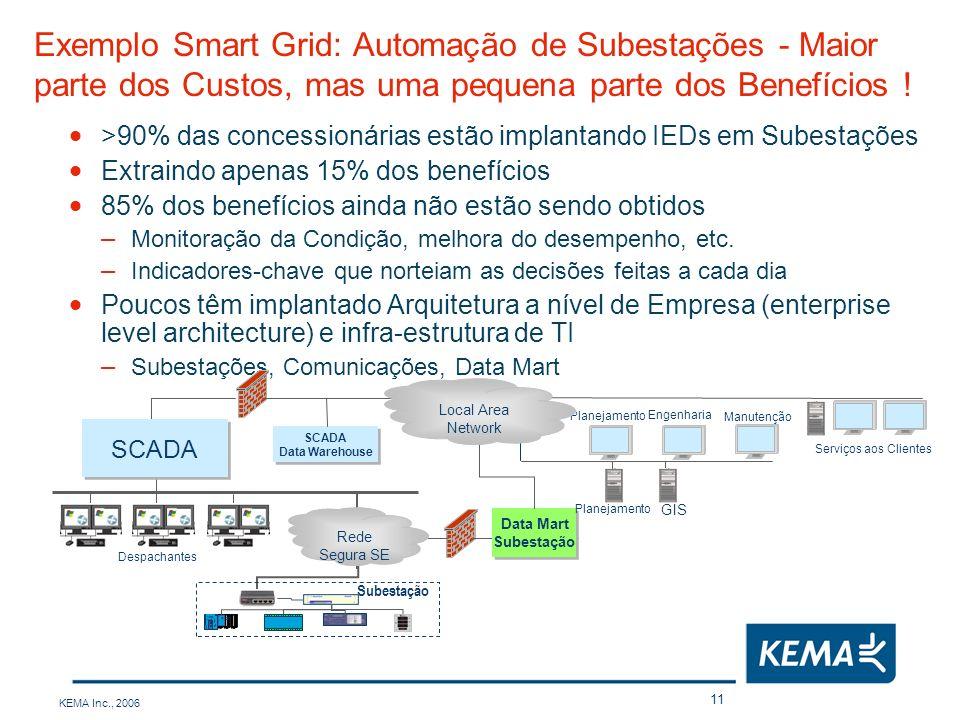 KEMA Inc., 2006 11 Exemplo Smart Grid: Automação de Subestações - Maior parte dos Custos, mas uma pequena parte dos Benefícios ! >90% das concessionár