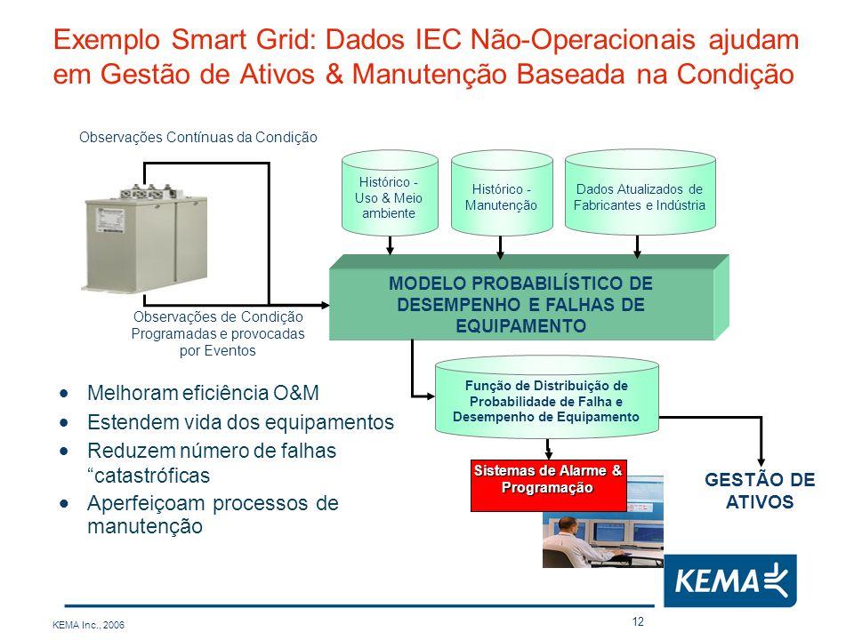 KEMA Inc., 2006 12 Exemplo Smart Grid: Dados IEC Não-Operacionais ajudam em Gestão de Ativos & Manutenção Baseada na Condição Melhoram eficiência O&M