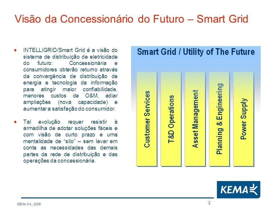 KEMA Inc., 2006 2 Visão da Concessionário do Futuro – Smart Grid INTELLIGRID/Smart Grid é a visão do sistema de distribuição de eletricidade do futuro
