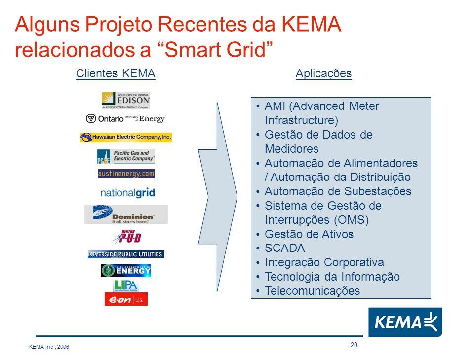 KEMA Inc., 2006 20 Alguns Projeto Recentes da KEMA relacionados a Smart Grid AMI (Advanced Meter Infrastructure) Gestão de Dados de Medidores Automaçã