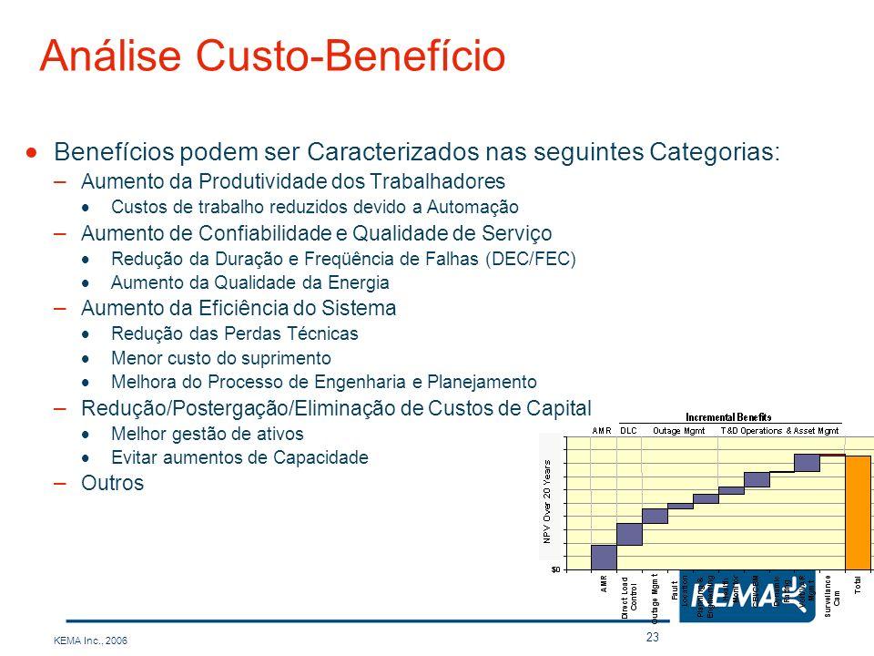 KEMA Inc., 2006 23 Análise Custo-Benefício Benefícios podem ser Caracterizados nas seguintes Categorias: – Aumento da Produtividade dos Trabalhadores