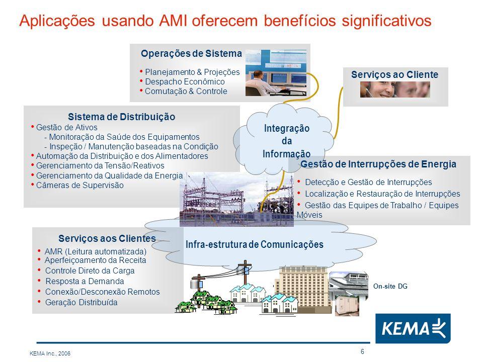 KEMA Inc., 2006 6 Aplicações usando AMI oferecem benefícios significativos Gestão de Interrupções de Energia Detecção e Gestão de Interrupções Localiz