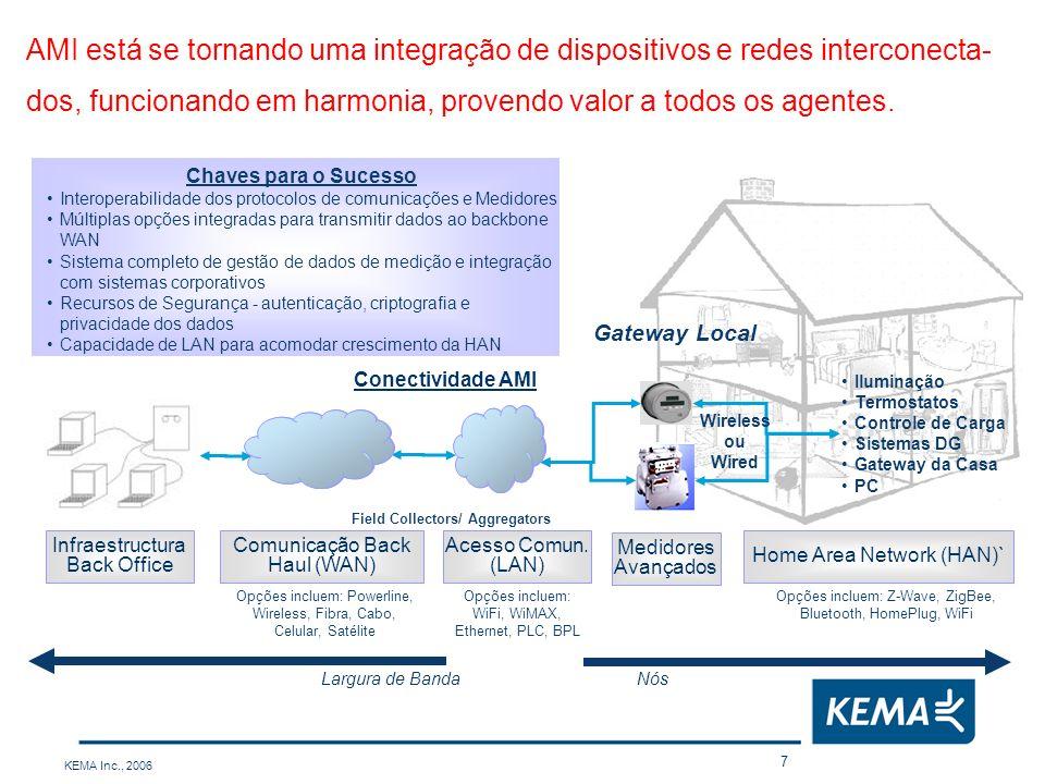 KEMA Inc., 2006 7 AMI está se tornando uma integração de dispositivos e redes interconecta- dos, funcionando em harmonia, provendo valor a todos os ag