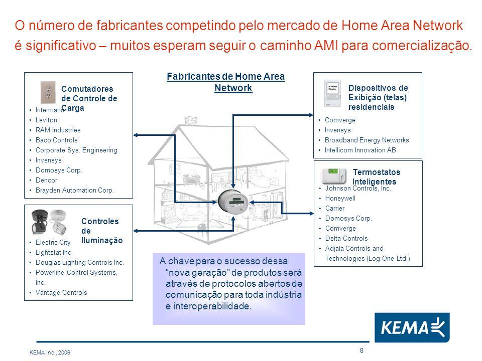 KEMA Inc., 2006 8 O número de fabricantes competindo pelo mercado de Home Area Network é significativo – muitos esperam seguir o caminho AMI para come