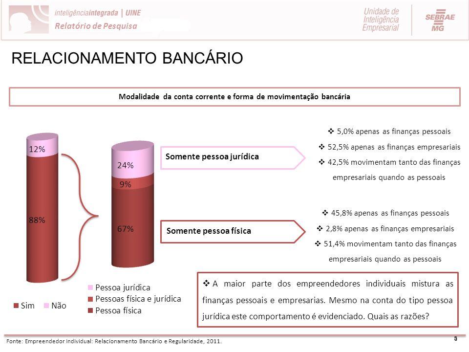 5 Relatório de Pesquisa RELACIONAMENTO BANCÁRIO Modalidade da conta corrente e forma de movimentação bancária Somente pessoa jurídica Somente pessoa f