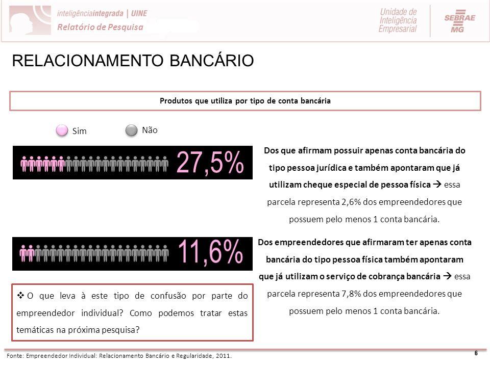 6 Relatório de Pesquisa RELACIONAMENTO BANCÁRIO Produtos que utiliza por tipo de conta bancária Fonte: Empreendedor Individual: Relacionamento Bancári