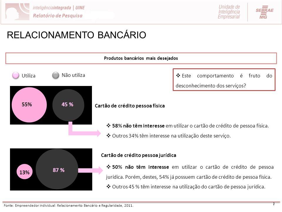 7 Relatório de Pesquisa RELACIONAMENTO BANCÁRIO Produtos bancários mais desejados Fonte: Empreendedor Individual: Relacionamento Bancário e Regularida