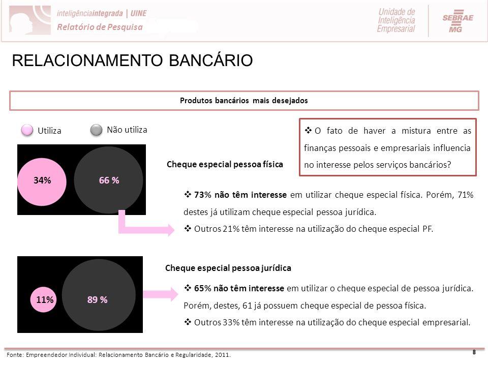 9 Relatório de Pesquisa RELACIONAMENTO BANCÁRIO Conhecimento de linhas de empréstimo bancário específicas para pessoa jurídica Fonte: Empreendedor Individual: Relacionamento Bancário e Regularidade, 2011.