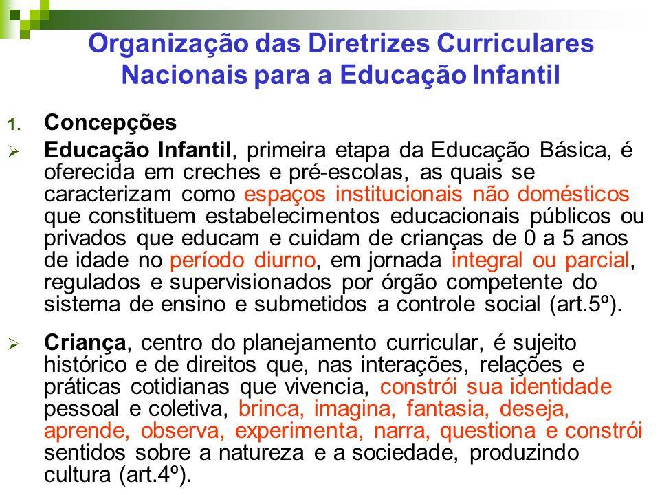Organização das Diretrizes Curriculares Nacionais para a Educação Infantil 1.