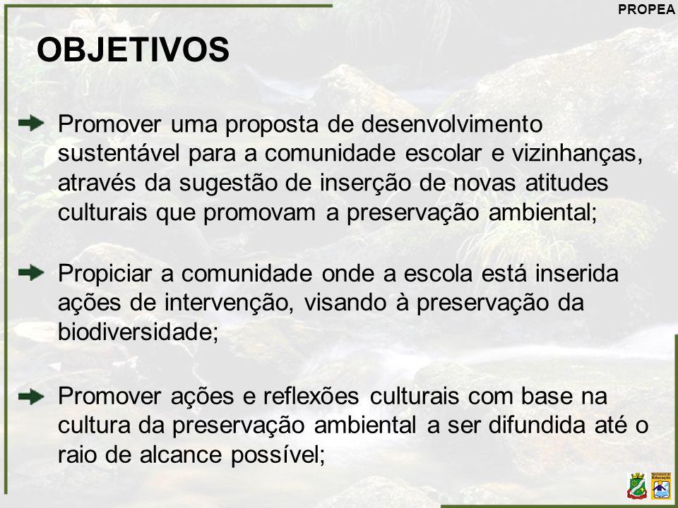 OBJETIVOS Promover uma proposta de desenvolvimento sustentável para a comunidade escolar e vizinhanças, através da sugestão de inserção de novas atitu