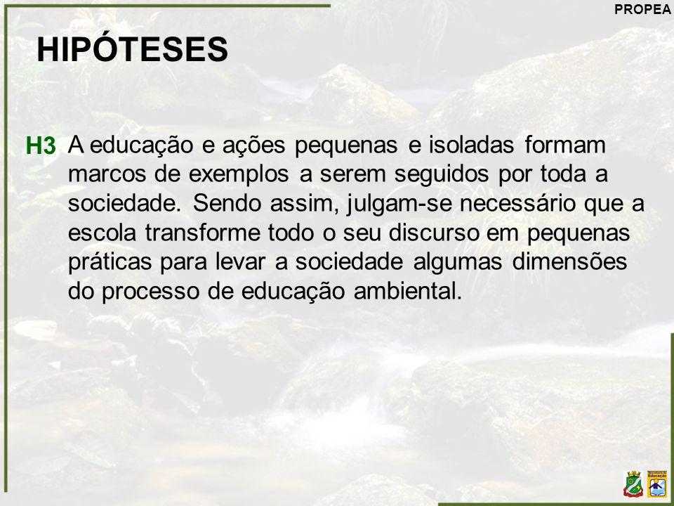 A educação e ações pequenas e isoladas formam marcos de exemplos a serem seguidos por toda a sociedade. Sendo assim, julgam-se necessário que a escola