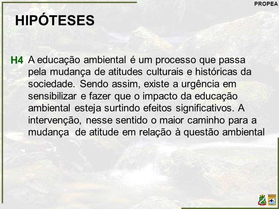 HIPÓTESES A educação ambiental é um processo que passa pela mudança de atitudes culturais e históricas da sociedade. Sendo assim, existe a urgência em