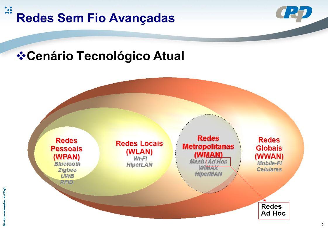 2 Redes Sem Fio Avançadas Redes Globais (WWAN)Mobile-FiCelulares Redes Metropolitanas (WMAN) Mesh / Ad Hoc WiMAXHiperMAN Redes Locais (WLAN) Wi-Fi Wi-