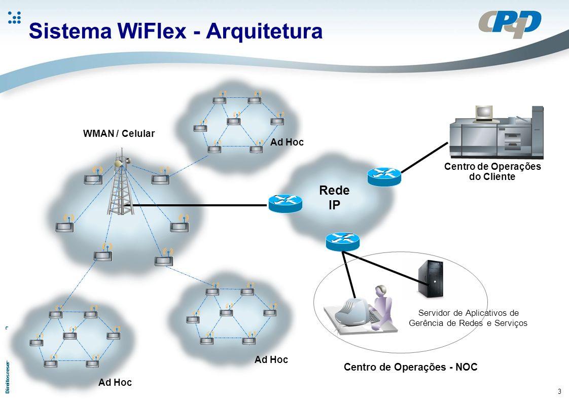 3 Sistema WiFlex - Arquitetura Centro de Operações - NOC Rede IP Centro de Operações do Cliente WMAN / Celular Ad Hoc Servidor de Aplicativos de Gerên