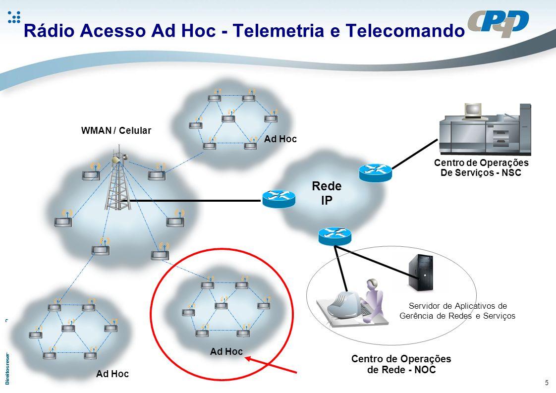 5 Rádio Acesso Ad Hoc - Telemetria e Telecomando Centro de Operações de Rede - NOC Rede IP Centro de Operações De Serviços - NSC WMAN / Celular Ad Hoc