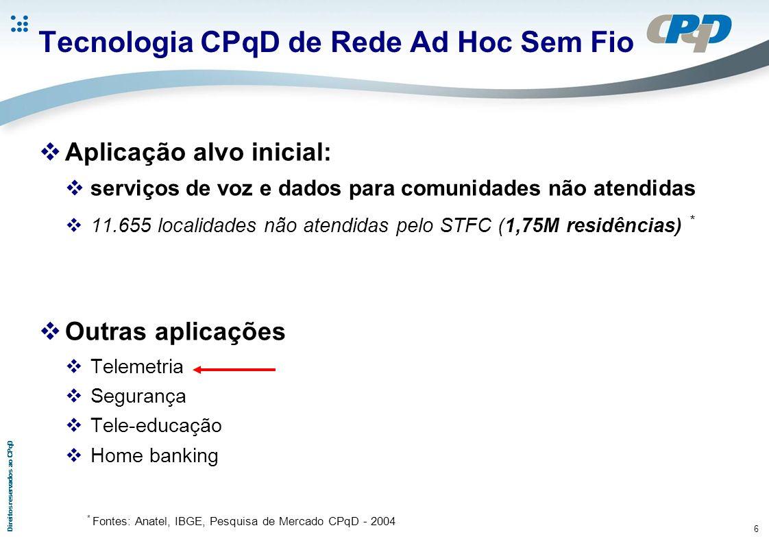 6 Tecnologia CPqD de Rede Ad Hoc Sem Fio Aplicação alvo inicial: serviços de voz e dados para comunidades não atendidas 11.655 localidades não atendid